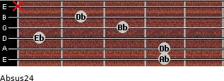 Absus2/4 for guitar on frets 4, 4, 1, 3, 2, x