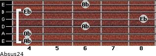 Absus2/4 for guitar on frets 4, 4, 6, 8, 4, 6