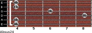 Absus2/4 for guitar on frets 4, 4, 8, 6, 4, 4
