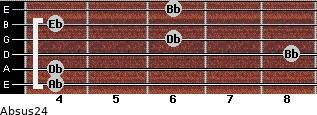 Absus2/4 for guitar on frets 4, 4, 8, 6, 4, 6