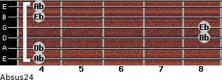 Absus2/4 for guitar on frets 4, 4, 8, 8, 4, 4