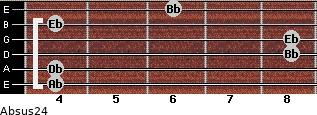 Absus2/4 for guitar on frets 4, 4, 8, 8, 4, 6