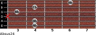 Absus2/4 for guitar on frets 4, 4, x, 3, 4, 6