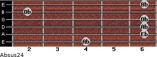 Absus2/4 for guitar on frets 4, 6, 6, 6, 2, 6