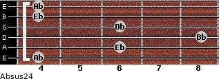 Absus2/4 for guitar on frets 4, 6, 8, 6, 4, 4