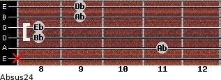 Absus2/4 for guitar on frets x, 11, 8, 8, 9, 9