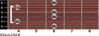 Absus2/4/A# for guitar on frets 6, 4, 6, 6, 4, 6