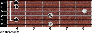 Absus2/4/A# for guitar on frets 6, 4, 6, 8, 4, 4