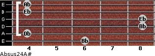 Absus2/4/A# for guitar on frets 6, 4, 8, 8, 4, 4