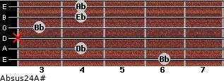 Absus2/4/A# for guitar on frets 6, 4, x, 3, 4, 4