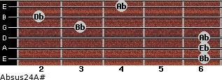 Absus2/4/A# for guitar on frets 6, 6, 6, 3, 2, 4