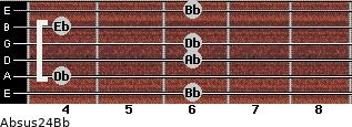 Absus2/4/Bb for guitar on frets 6, 4, 6, 6, 4, 6