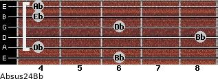 Absus2/4/Bb for guitar on frets 6, 4, 8, 6, 4, 4
