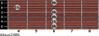 Absus2/4/Bb for guitar on frets 6, 6, 6, 6, 4, 6