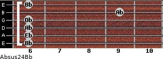Absus2/4/Bb for guitar on frets 6, 6, 6, 6, 9, 6