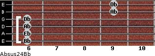 Absus2/4/Bb for guitar on frets 6, 6, 6, 6, 9, 9