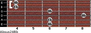 Absus2/4/Bb for guitar on frets 6, 6, 8, 6, 4, 4