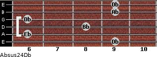 Absus2/4/Db for guitar on frets 9, 6, 8, 6, 9, 9
