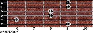 Absus2/4/Db for guitar on frets 9, 6, 8, 8, 9, 9