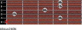 Absus2/4/Db for guitar on frets x, 4, 1, 3, 4, 4