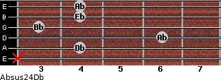 Absus2/4/Db for guitar on frets x, 4, 6, 3, 4, 4