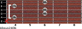 Absus2/4/Db for guitar on frets x, 4, 6, 6, 4, 6