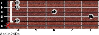 Absus2/4/Db for guitar on frets x, 4, 8, 6, 4, 4