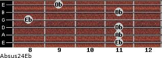 Absus2/4/Eb for guitar on frets 11, 11, 11, 8, 11, 9