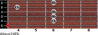 Absus2/4/Eb for guitar on frets x, 6, 6, 6, 4, 6