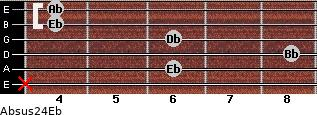 Absus2/4/Eb for guitar on frets x, 6, 8, 6, 4, 4