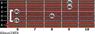 Absus2/4/Eb for guitar on frets x, 6, 8, 6, 9, 9