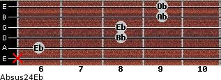 Absus2/4/Eb for guitar on frets x, 6, 8, 8, 9, 9
