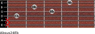 Absus2/4/Eb for guitar on frets x, x, 1, 3, 2, 4