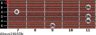 Absus2/4(b5)/Db for guitar on frets 9, 11, 11, 7, 11, x