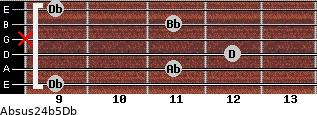 Absus2/4(b5)/Db for guitar on frets 9, 11, 12, x, 11, 9