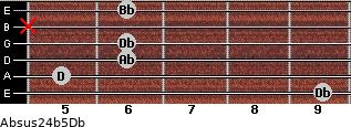 Absus2/4(b5)/Db for guitar on frets 9, 5, 6, 6, x, 6