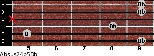 Absus2/4(b5)/Db for guitar on frets 9, 5, 8, x, 9, 9