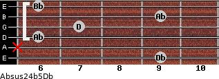 Absus2/4(b5)/Db for guitar on frets 9, x, 6, 7, 9, 6