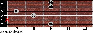 Absus2/4(b5)/Db for guitar on frets 9, x, 8, 7, 9, 9