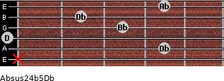 Absus2/4(b5)/Db for guitar on frets x, 4, 0, 3, 2, 4