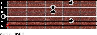 Absus2/4(b5)/Db for guitar on frets x, 4, 0, 3, 3, 4