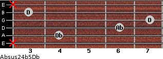 Absus2\4(b5)\Db for guitar on frets x, 4, 6, 7, 3, x