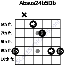 Absus2\4(b5)\Db for guitar on frets 9, x, 6, 7, 9, 9