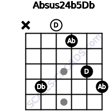 Absus2\4(b5)\Db for guitar on frets x, 4, 0, 1, 3, 4