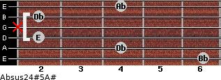 Absus2/4(#5)/A# for guitar on frets 6, 4, 2, x, 2, 4