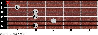 Absus2/4(#5)/A# for guitar on frets 6, 7, 6, 6, 5, x