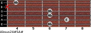 Absus2/4(#5)/A# for guitar on frets 6, 7, 6, 6, x, 4