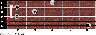 Absus2/4(#5)/A# for guitar on frets 6, x, 2, 3, 2, 4