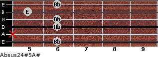 Absus2/4(#5)/A# for guitar on frets 6, x, 6, 6, 5, 6