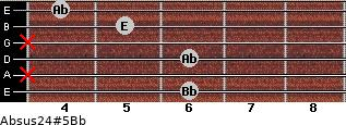 Absus2\4(#5)\Bb for guitar on frets 6, x, 6, x, 5, 4